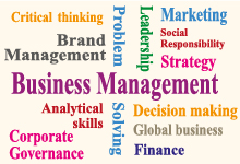 Bachelor of Arts (Honours) - Business Management and the Liberal Arts